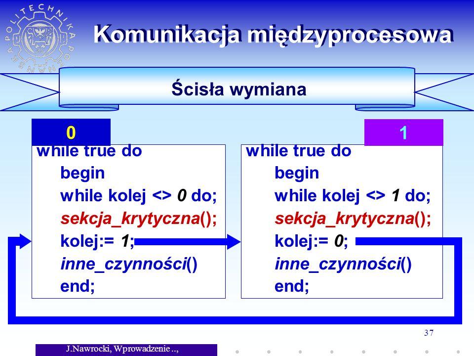 J.Nawrocki, Wprowadzenie.., Wykład 7 37 Komunikacja międzyprocesowa Ścisła wymiana while true do begin while kolej <> 0 do; sekcja_krytyczna(); kolej:= 1; inne_czynności() end; while true do begin while kolej <> 1 do; sekcja_krytyczna(); kolej:= 0; inne_czynności() end; 0 1