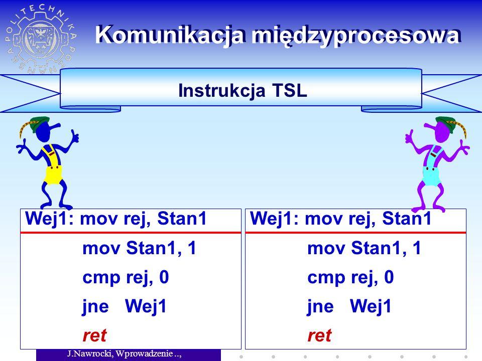 J.Nawrocki, Wprowadzenie.., Wykład 7 39 Wej1: mov rej, Stan1 mov Stan1, 1 cmp rej, 0 jne Wej1 ret Komunikacja międzyprocesowa Instrukcja TSL Wej1: mov