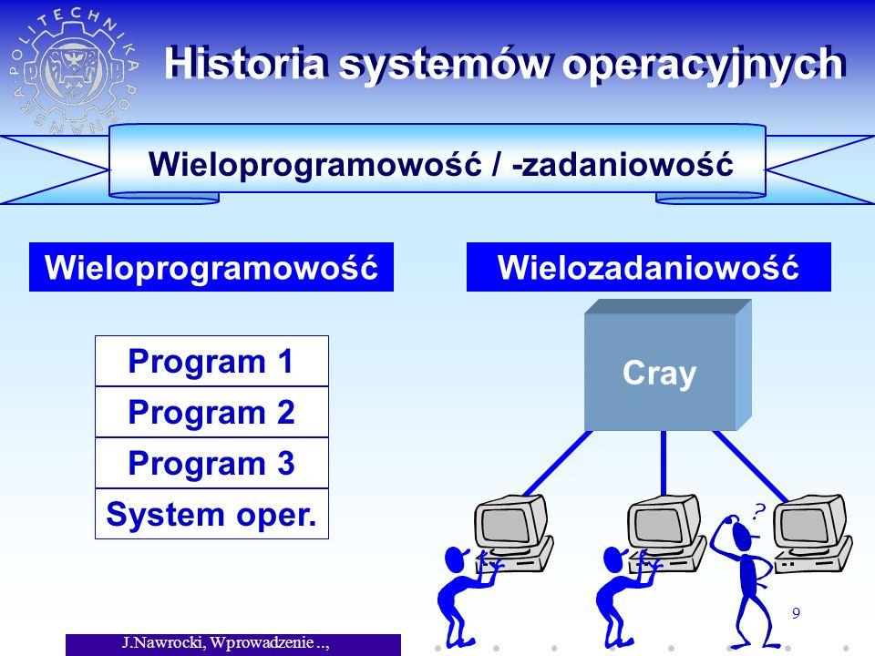 J.Nawrocki, Wprowadzenie.., Wykład 7 9 Wieloprogramowość / -zadaniowość Historia systemów operacyjnych Program 1 System oper. Program 2 Program 3 Wiel