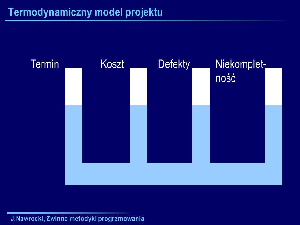 J.Nawrocki, Zwinne metodyki programowania Termodynamiczny model projektu TerminKosztDefektyNiekomplet- ność