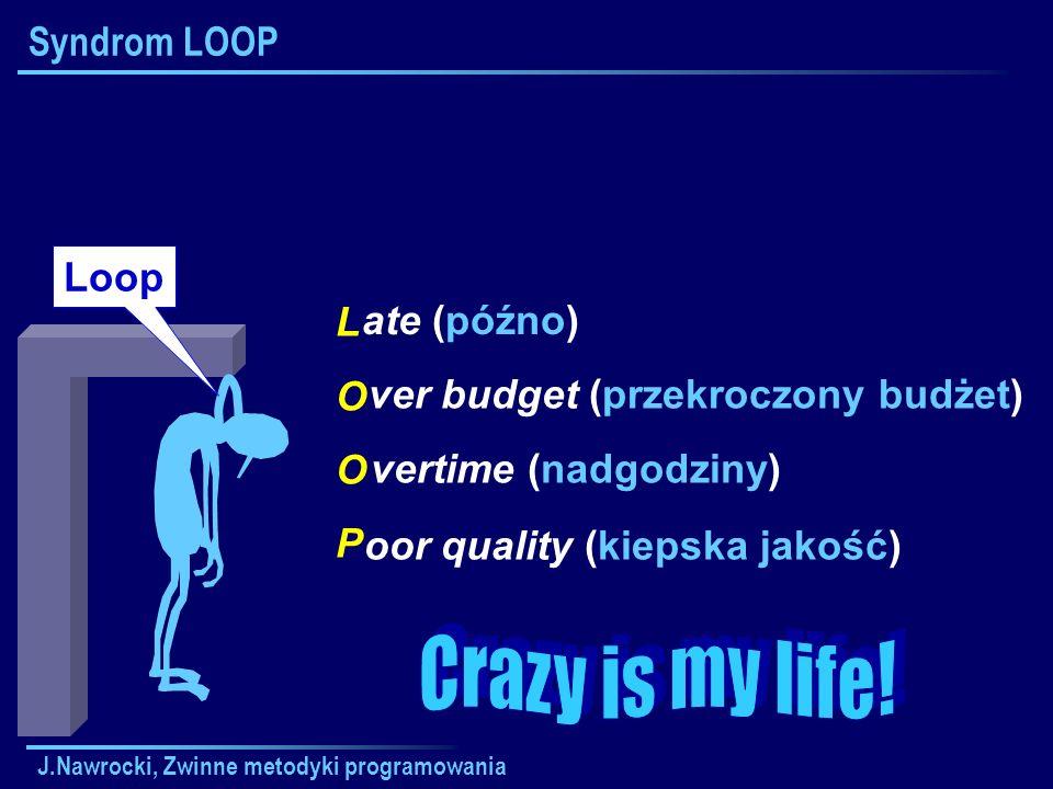 J.Nawrocki, Zwinne metodyki programowania Syndrom LOOP LOOPLOOP ate (późno) oor quality (kiepska jakość) ver budget (przekroczony budżet) vertime (nad