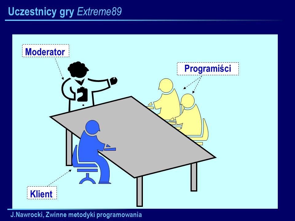 J.Nawrocki, Zwinne metodyki programowania Uczestnicy gry Extreme89 Programiści Klient Moderator