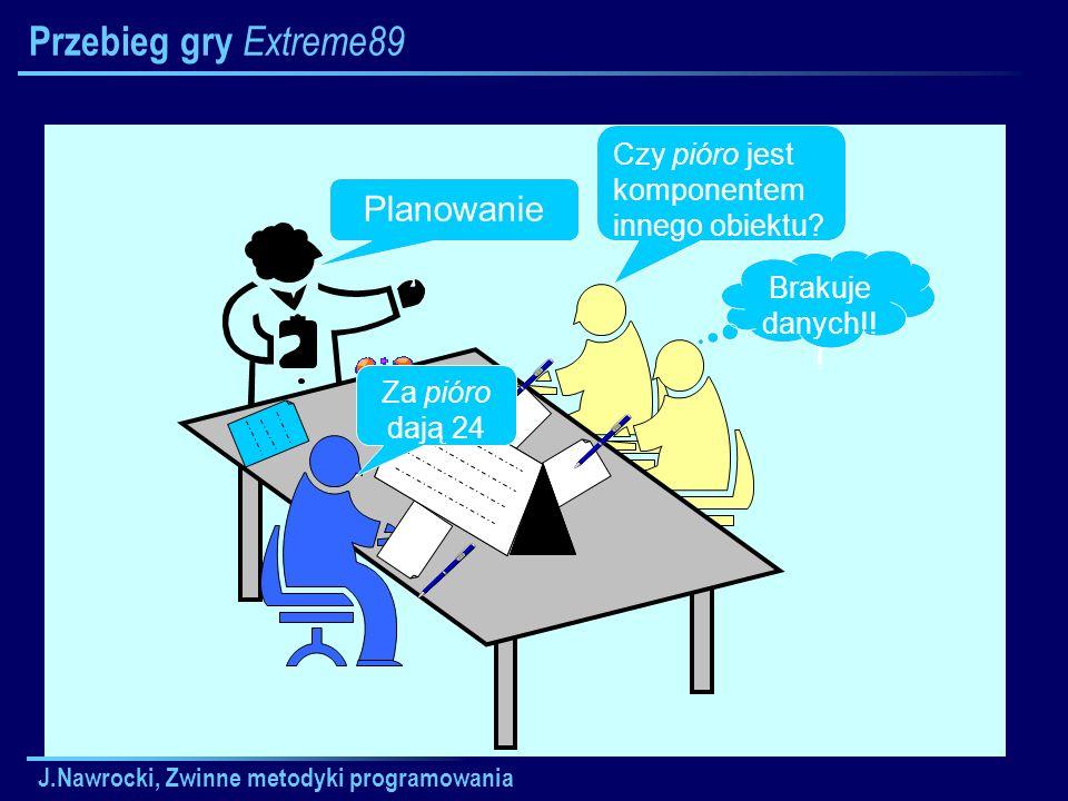 J.Nawrocki, Zwinne metodyki programowania Przebieg gry Extreme89 Brakuje danych!! ! Planowanie Za pióro dają 24 Czy pióro jest komponentem innego obie