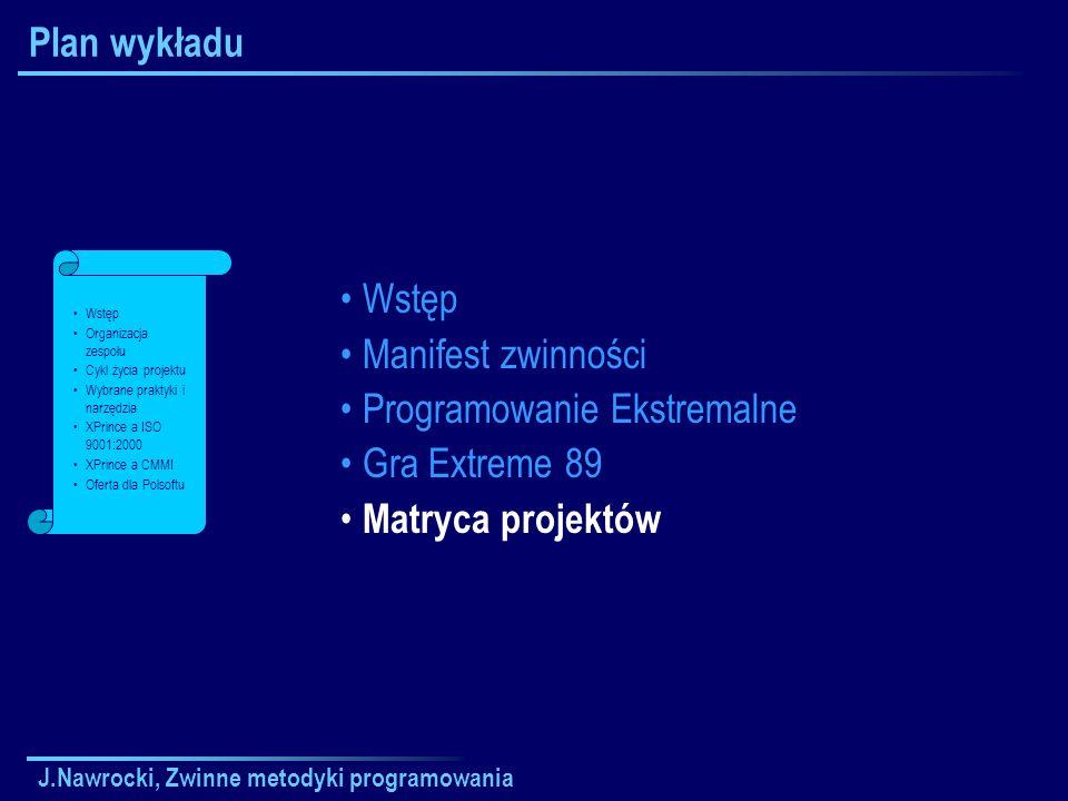 J.Nawrocki, Zwinne metodyki programowania Plan wykładu Wstęp Manifest zwinności Programowanie Ekstremalne Gra Extreme 89 Matryca projektów Wstęp Organ