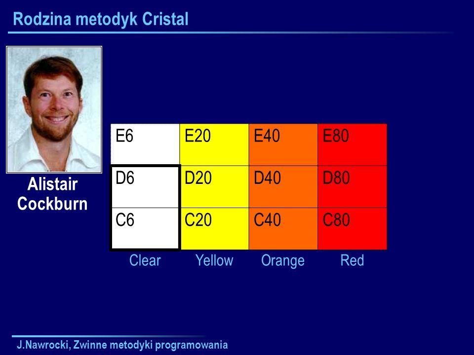J.Nawrocki, Zwinne metodyki programowania Rodzina metodyk Cristal E6E20E40E80 D6D20D40D80 C6C20C40C80 ClearYellowOrangeRed Alistair Cockburn