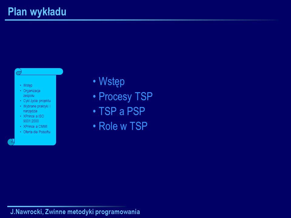 J.Nawrocki, Zwinne metodyki programowania Plan wykładu Wstęp Procesy TSP TSP a PSP Role w TSP Wstęp Organizacja zespołu Cykl życia projektu Wybrane pr
