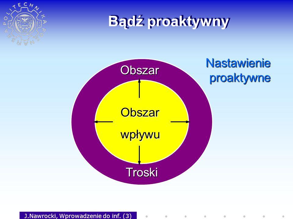 J.Nawrocki, Wprowadzenie do inf. (3) Obszarwpływu Bądź proaktywny Obszar Troski Nastawienie proaktywne