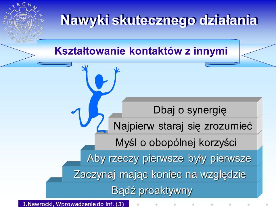 J.Nawrocki, Wprowadzenie do inf. (3) Nawyki skutecznego działania Bądź proaktywny Zaczynaj mając koniec na względzie Aby rzeczy pierwsze były pierwsze
