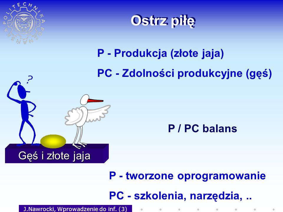 J.Nawrocki, Wprowadzenie do inf. (3) Gęś i złote jaja Ostrz piłę P - Produkcja (złote jaja) PC - Zdolności produkcyjne (gęś) P / PC balans P - tworzon