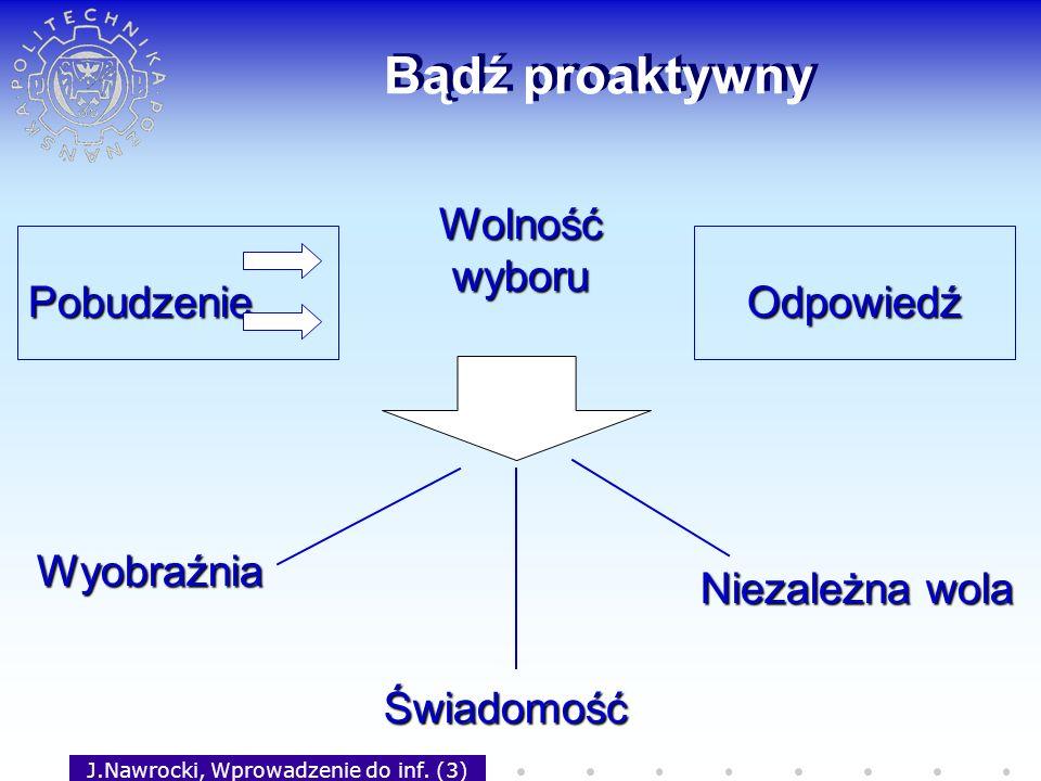 J.Nawrocki, Wprowadzenie do inf. (3) Bądź proaktywny Odpowiedź Pobudzenie Wolność wyboru Niezależna wola Wyobraźnia Świadomość