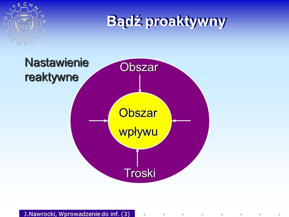 J.Nawrocki, Wprowadzenie do inf. (3) Obszarwpływu Bądź proaktywny Obszar Troski Nastawienie reaktywne