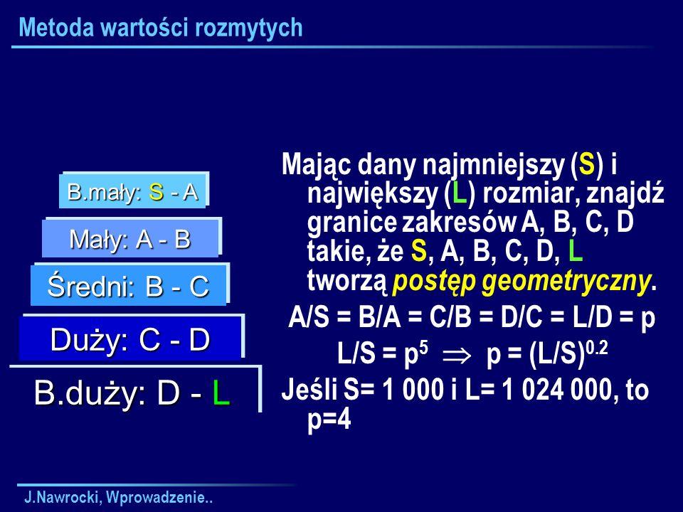 J.Nawrocki, Wprowadzenie.. Metoda wartości rozmytych Mając dany najmniejszy (S) i największy (L) rozmiar, znajdź granice zakresów A, B, C, D takie, że