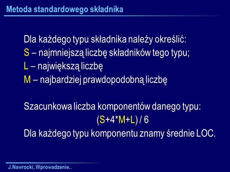 J.Nawrocki, Wprowadzenie.. Metoda standardowego składnika Dla każdego typu składnika należy określić: S – najmniejszą liczbę składników tego typu; L –
