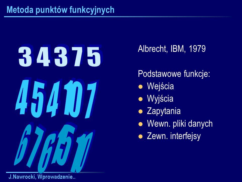 J.Nawrocki, Wprowadzenie.. Metoda punktów funkcyjnych Albrecht, IBM, 1979 Podstawowe funkcje: Wejścia Wyjścia Zapytania Wewn. pliki danych Zewn. inter