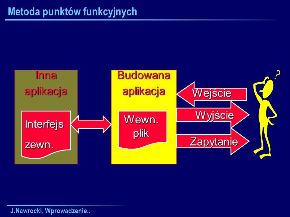J.Nawrocki, Wprowadzenie.. Metoda punktów funkcyjnychBudowanaaplikacjaWewn.plik Wyjście Wejście Zapytanie Innaaplikacja Interfejszewn.