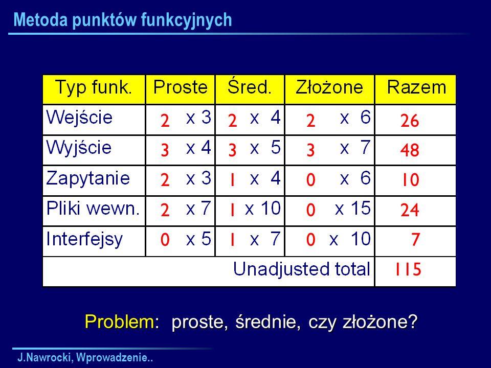 J.Nawrocki, Wprowadzenie.. Metoda punktów funkcyjnych 2 2 2 26 3 3 3 48 2 1 0 10 2 1 0 24 0 1 0 7 115 Problem: proste, średnie, czy złożone?