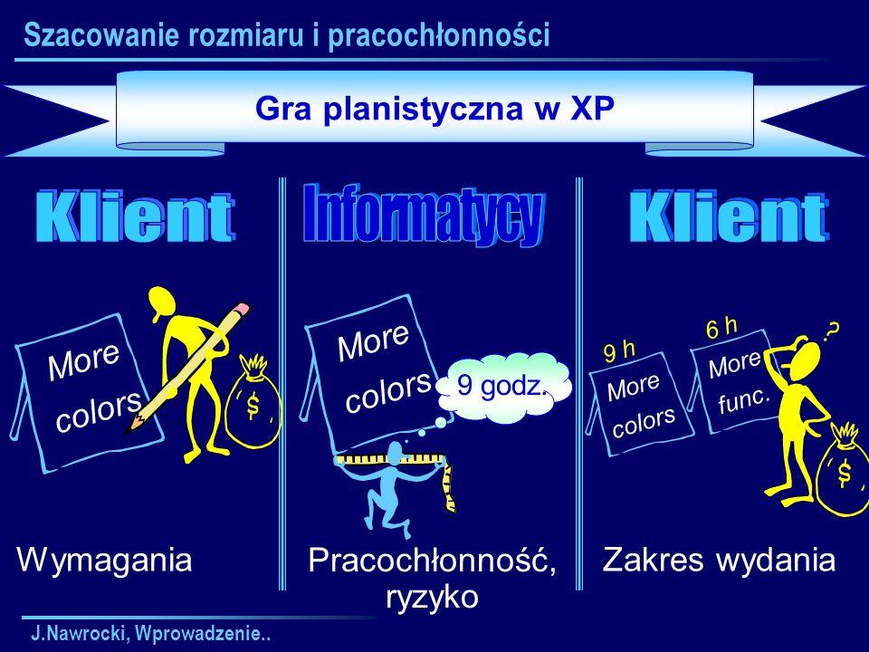 J.Nawrocki, Wprowadzenie.. Szacowanie rozmiaru i pracochłonności Gra planistyczna w XP Pracochłonność, ryzyko More colors 9 godz. Wymagania More color