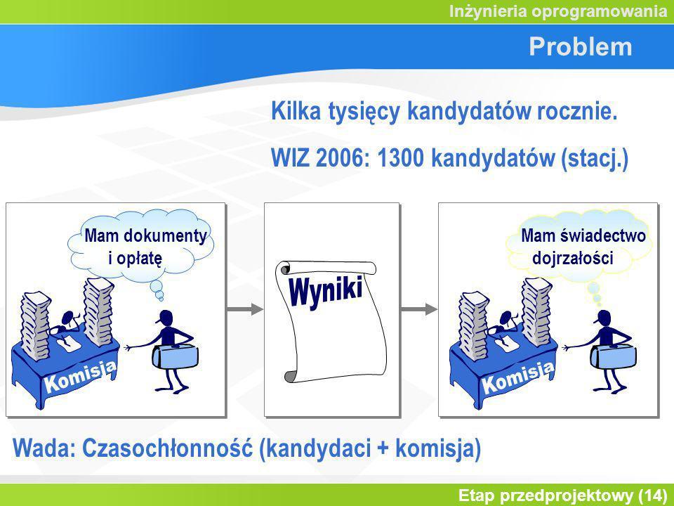 Etap przedprojektowy (14) Inżynieria oprogramowania Problem Kilka tysięcy kandydatów rocznie. WIZ 2006: 1300 kandydatów (stacj.) Wada: Czasochłonność