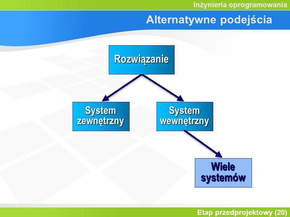 Etap przedprojektowy (20) Inżynieria oprogramowania Alternatywne podejścia System zewnętrzny System wewnętrzny Wiele systemów Rozwiązanie