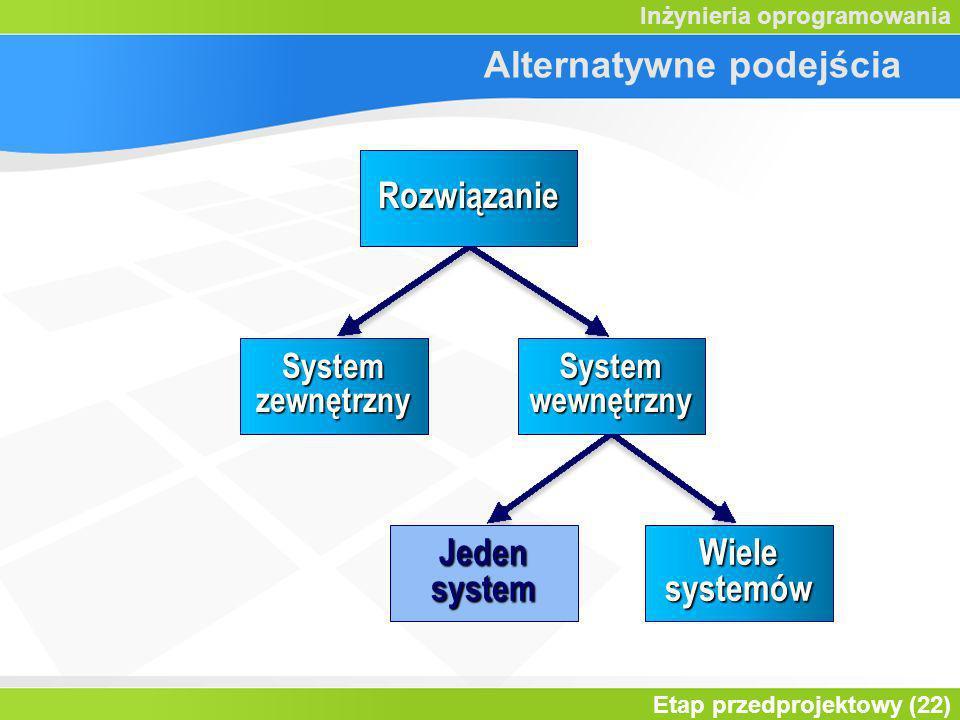 Etap przedprojektowy (22) Inżynieria oprogramowania Alternatywne podejścia Wiele systemów Jeden system System zewnętrzny System wewnętrzny Rozwiązanie