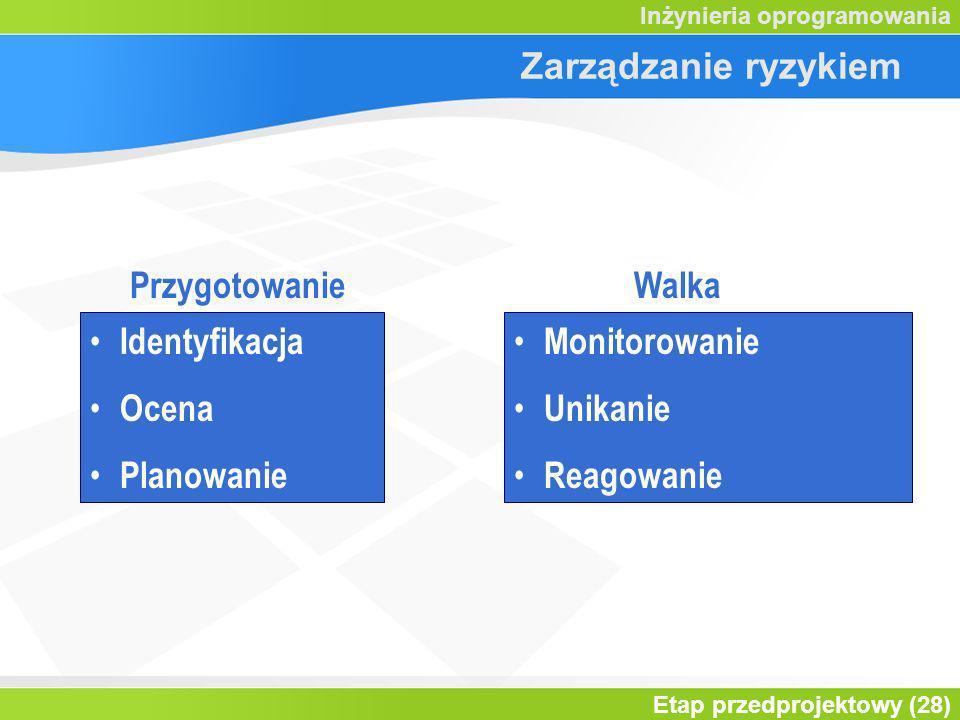 Etap przedprojektowy (28) Inżynieria oprogramowania Zarządzanie ryzykiem PrzygotowanieWalka Identyfikacja Ocena Planowanie Monitorowanie Unikanie Reagowanie