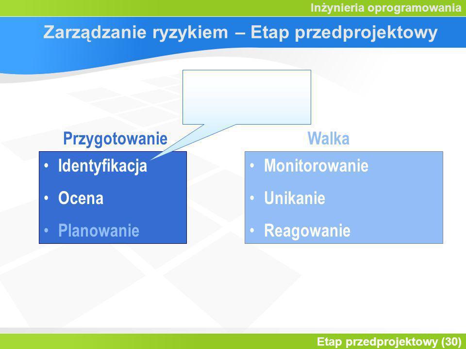 Etap przedprojektowy (30) Inżynieria oprogramowania Zarządzanie ryzykiem – Etap przedprojektowy PrzygotowanieWalka Identyfikacja Ocena Planowanie Moni