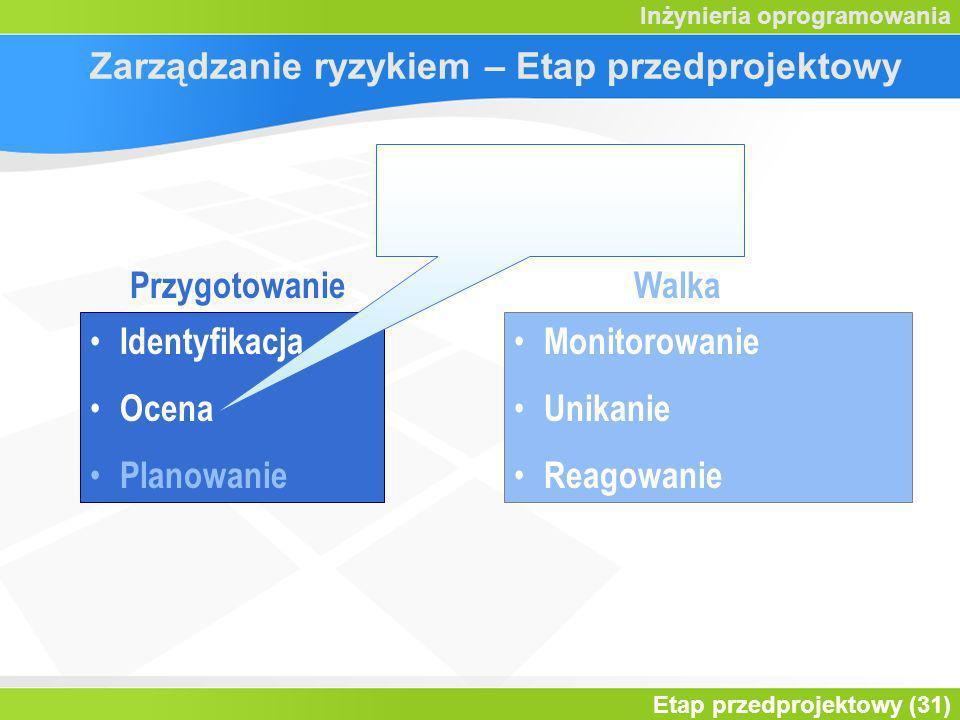 Etap przedprojektowy (31) Inżynieria oprogramowania Zarządzanie ryzykiem – Etap przedprojektowy PrzygotowanieWalka Identyfikacja Ocena Planowanie Monitorowanie Unikanie Reagowanie