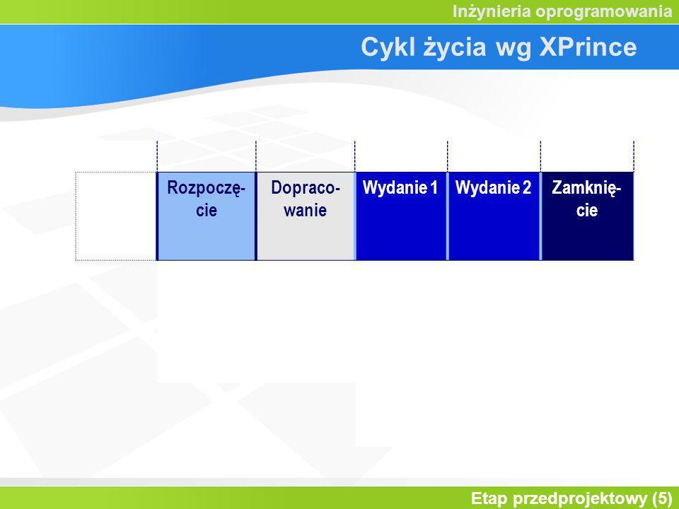 Etap przedprojektowy (5) Inżynieria oprogramowania Cykl życia wg XPrince Rozpoczę- cie Dopraco- wanie Wydanie 1Wydanie 2Zamknię- cie