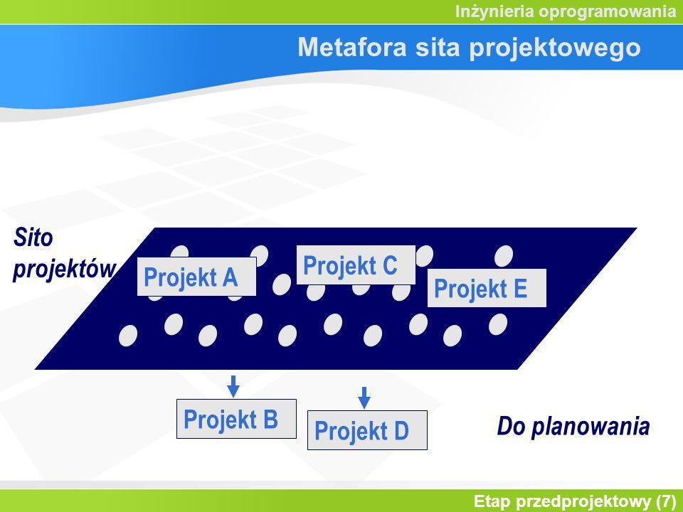 Etap przedprojektowy (7) Inżynieria oprogramowania Metafora sita projektowego Projekt B Projekt D Projekt A Projekt C Projekt E Do planowania Sito projektów