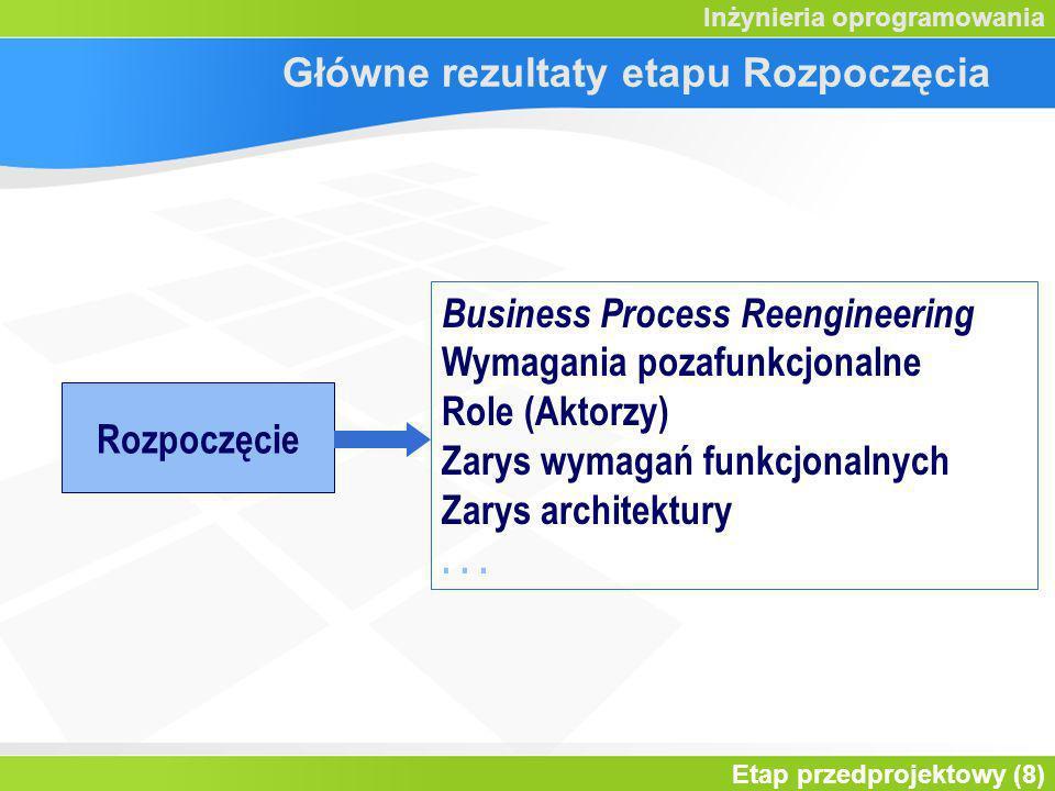 Etap przedprojektowy (8) Inżynieria oprogramowania Główne rezultaty etapu Rozpoczęcia Rozpoczęcie Business Process Reengineering Wymagania pozafunkcjonalne Role (Aktorzy) Zarys wymagań funkcjonalnych Zarys architektury...