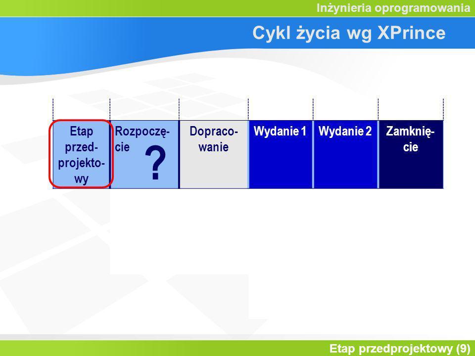Etap przedprojektowy (9) Inżynieria oprogramowania Cykl życia wg XPrince Etap przed- projekto- wy Rozpoczę- cie Dopraco- wanie Wydanie 1Wydanie 2Zamkn