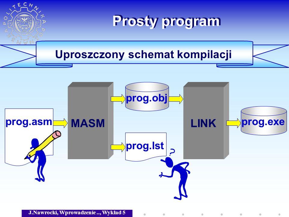 J.Nawrocki, Wprowadzenie.., Wykład 5 Prosty program Kompilacja - MASM Polecenie Błędy Ostrzeżenia