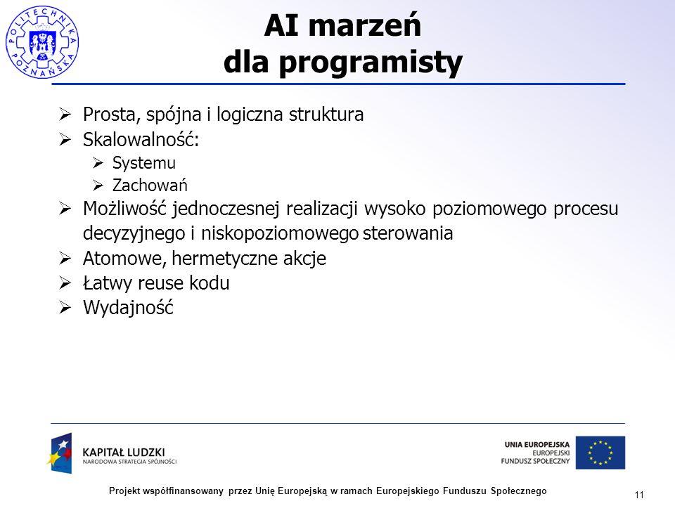 11 Projekt współfinansowany przez Unię Europejską w ramach Europejskiego Funduszu Społecznego AI marzeń dla programisty Prosta, spójna i logiczna stru