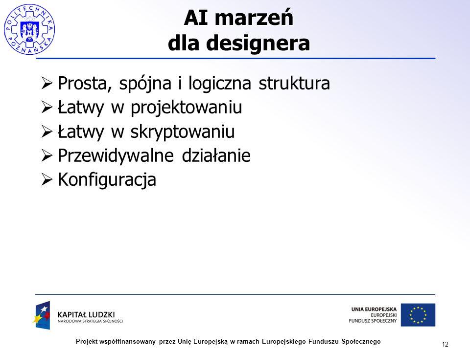 12 Projekt współfinansowany przez Unię Europejską w ramach Europejskiego Funduszu Społecznego AI marzeń dla designera Prosta, spójna i logiczna strukt