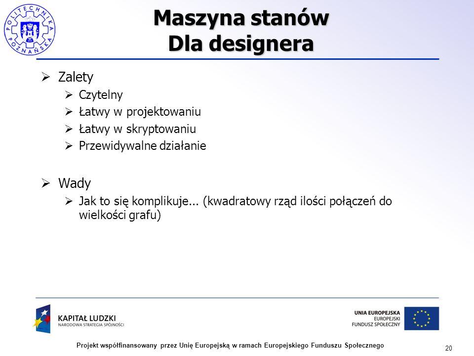 20 Projekt współfinansowany przez Unię Europejską w ramach Europejskiego Funduszu Społecznego Maszyna stanów Dla designera Zalety Czytelny Łatwy w pro