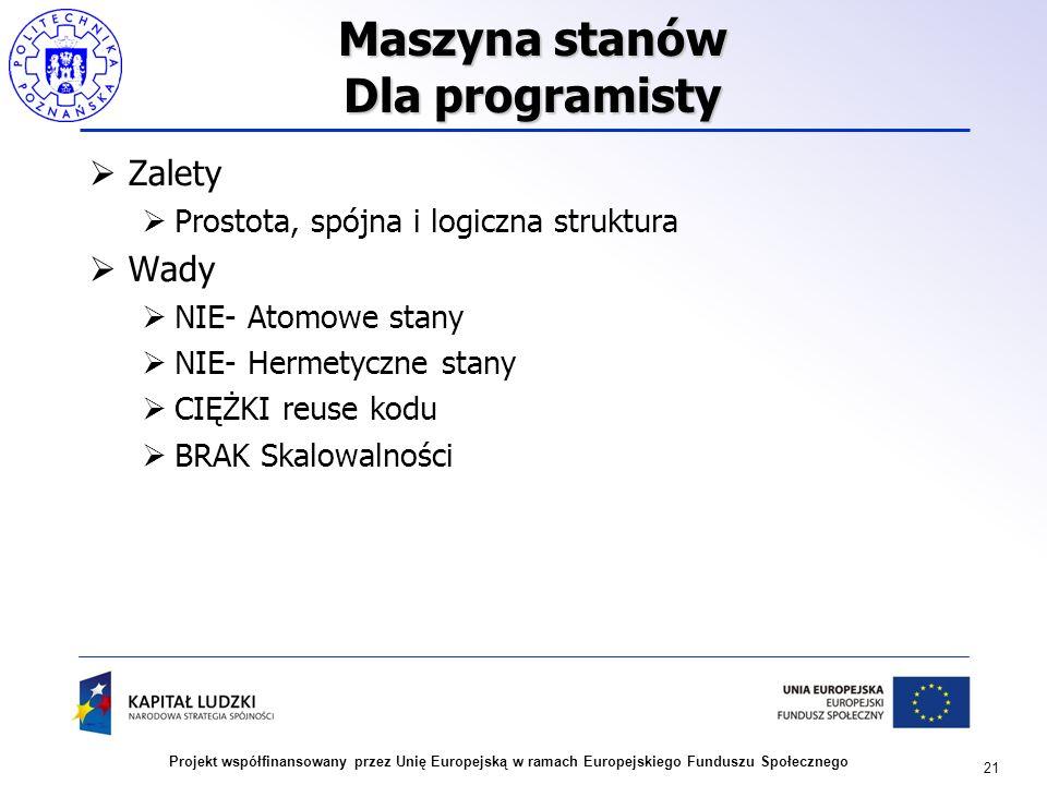 21 Projekt współfinansowany przez Unię Europejską w ramach Europejskiego Funduszu Społecznego Maszyna stanów Dla programisty Zalety Prostota, spójna i