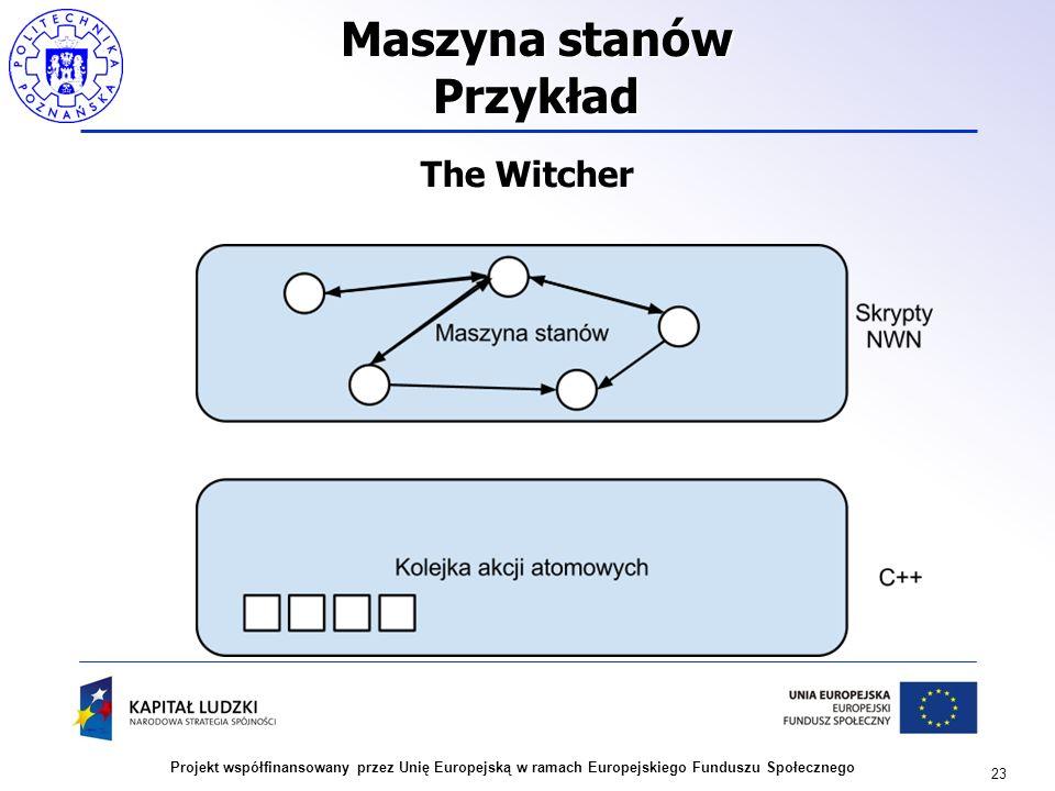 23 Projekt współfinansowany przez Unię Europejską w ramach Europejskiego Funduszu Społecznego Maszyna stanów Przykład The Witcher