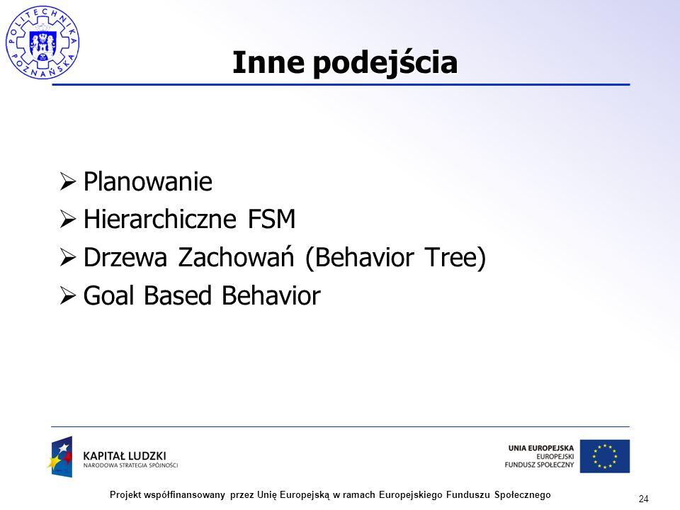 24 Projekt współfinansowany przez Unię Europejską w ramach Europejskiego Funduszu Społecznego Inne podejścia Planowanie Hierarchiczne FSM Drzewa Zacho