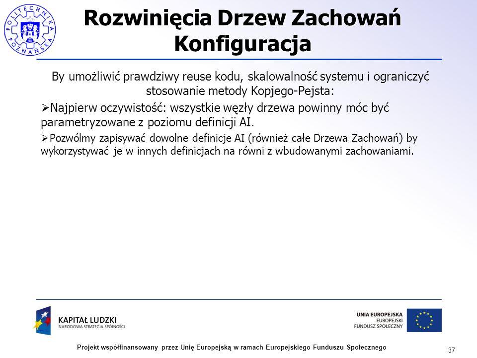 37 Projekt współfinansowany przez Unię Europejską w ramach Europejskiego Funduszu Społecznego Rozwinięcia Drzew Zachowań Konfiguracja By umożliwić pra