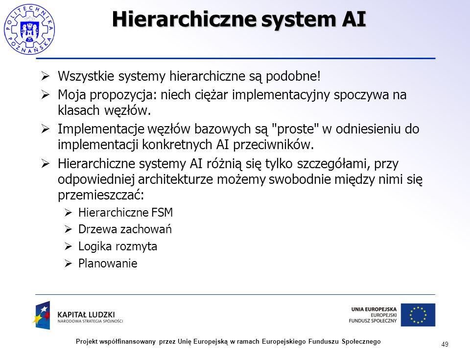 49 Projekt współfinansowany przez Unię Europejską w ramach Europejskiego Funduszu Społecznego Hierarchiczne system AI Wszystkie systemy hierarchiczne