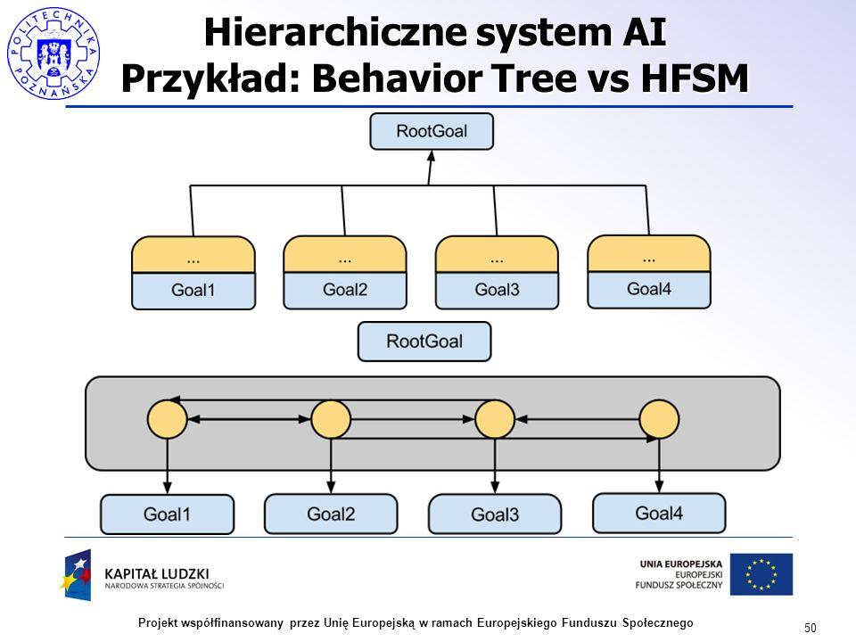 50 Projekt współfinansowany przez Unię Europejską w ramach Europejskiego Funduszu Społecznego Hierarchiczne system AI Przykład: Behavior Tree vs HFSM
