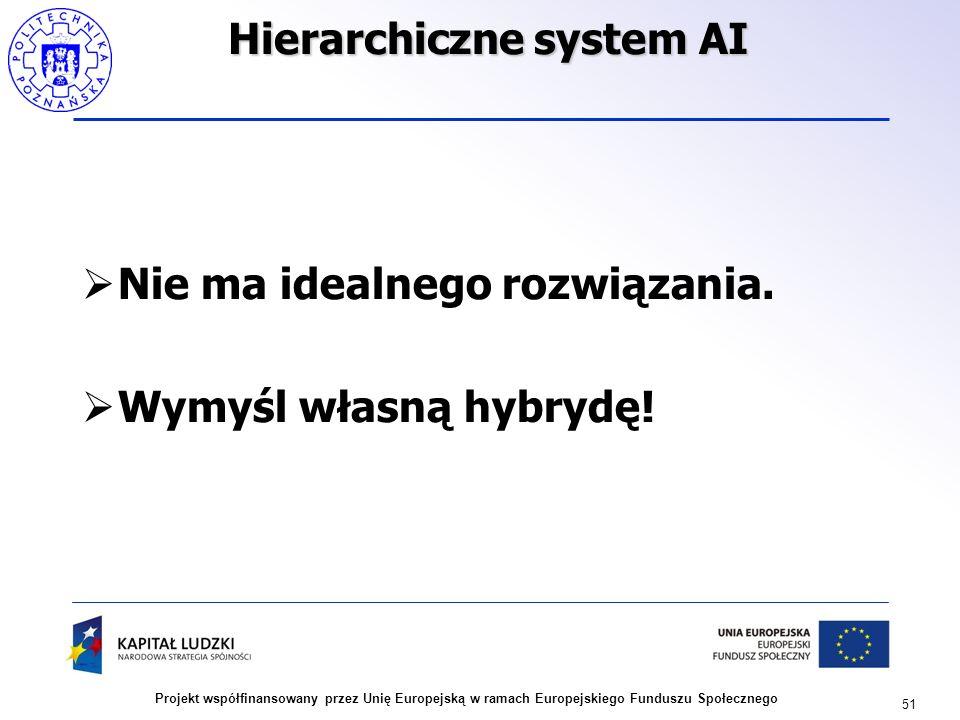 51 Projekt współfinansowany przez Unię Europejską w ramach Europejskiego Funduszu Społecznego Hierarchiczne system AI Nie ma idealnego rozwiązania. Wy