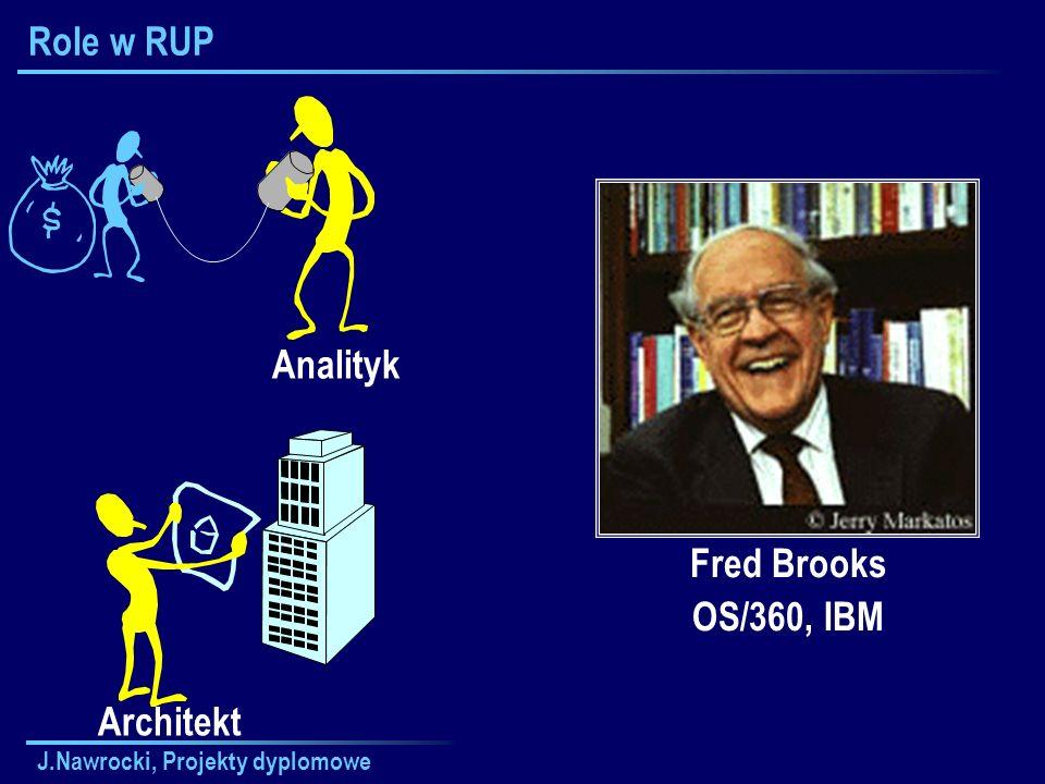 J.Nawrocki, Projekty dyplomowe Role w RUP Analityk Architekt Fred Brooks OS/360, IBM
