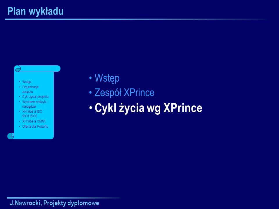 J.Nawrocki, Projekty dyplomowe Plan wykładu Wstęp Zespół XPrince Cykl życia wg XPrince Wstęp Organizacja zespołu Cykl życia projektu Wybrane praktyki