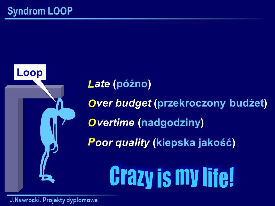 J.Nawrocki, Projekty dyplomowe Syndrom LOOP LOOPLOOP ate (późno) oor quality (kiepska jakość) ver budget (przekroczony budżet) vertime (nadgodziny) Lo