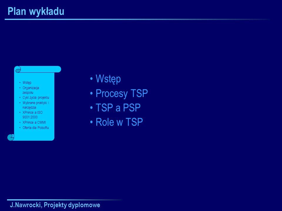 J.Nawrocki, Projekty dyplomowe Plan wykładu Wstęp Procesy TSP TSP a PSP Role w TSP Wstęp Organizacja zespołu Cykl życia projektu Wybrane praktyki i na