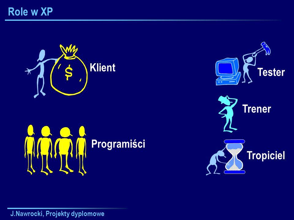 J.Nawrocki, Projekty dyplomowe Role w XP Klient Trener Tropiciel Tester Programiści
