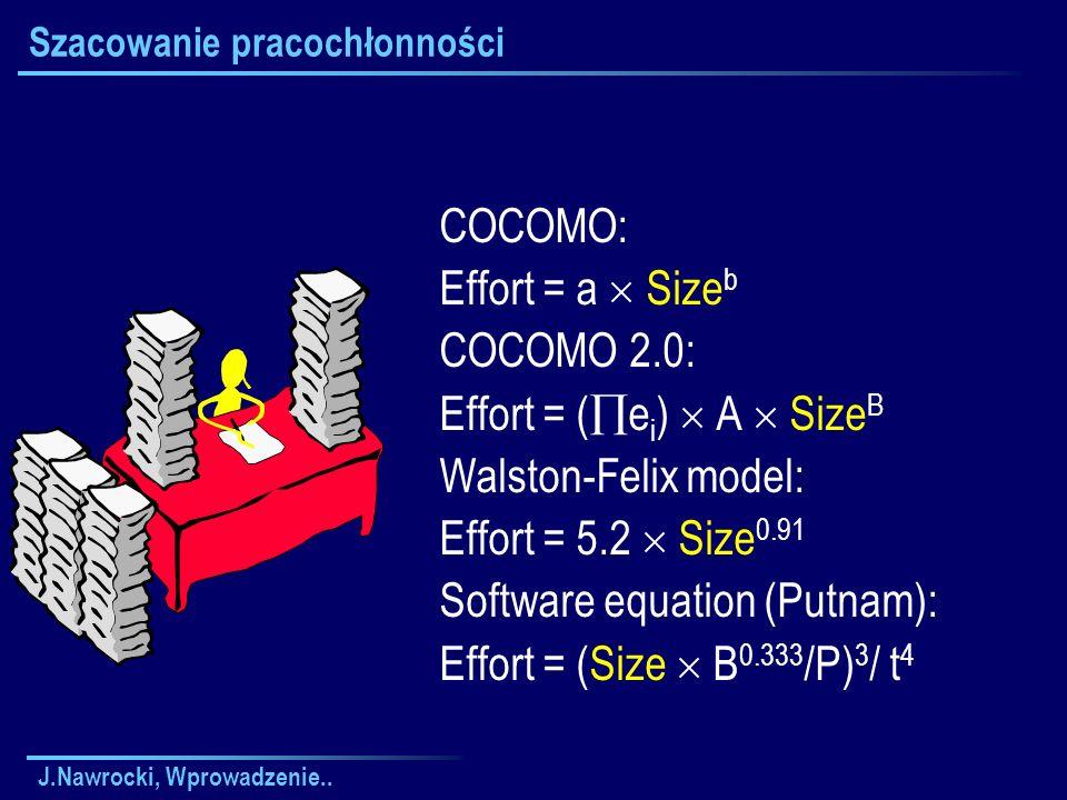 J.Nawrocki, Wprowadzenie.. Szacowanie pracochłonności COCOMO: Effort = a Size b COCOMO 2.0: Effort = ( e i ) A Size B Walston-Felix model: Effort = 5.