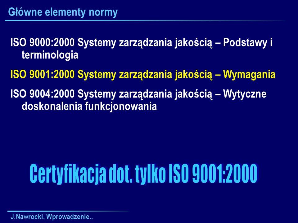 J.Nawrocki, Wprowadzenie.. Główne elementy normy ISO 9000:2000 Systemy zarządzania jakością – Podstawy i terminologia ISO 9001:2000 Systemy zarządzani