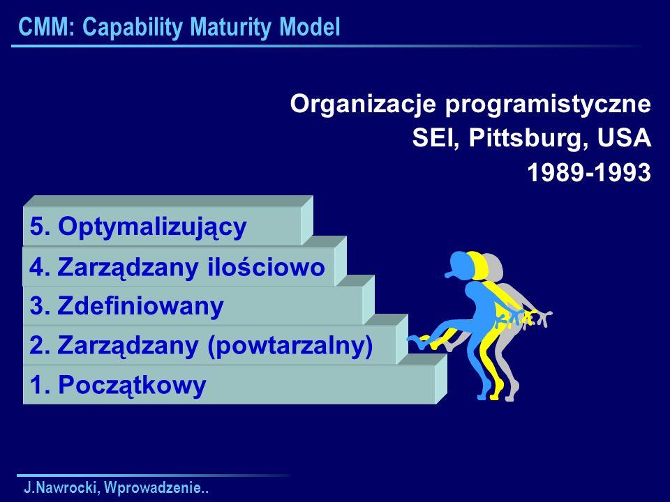 J.Nawrocki, Wprowadzenie.. CMM: Capability Maturity Model 1. Początkowy 2. Zarządzany (powtarzalny) 3. Zdefiniowany 4. Zarządzany ilościowo 5. Optymal